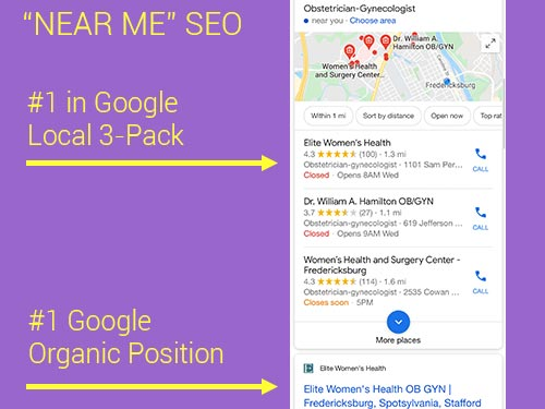 Medical practice SEO OBGYN
